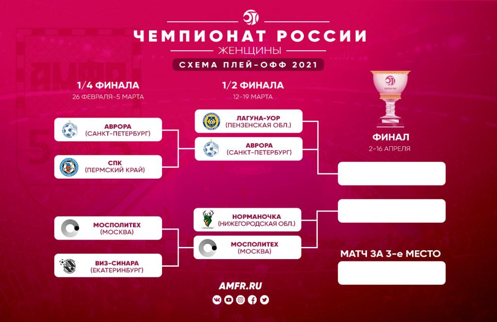 ТУРНИРКА ЖЕНЩИНЫ_2021-1-2финала.jpg