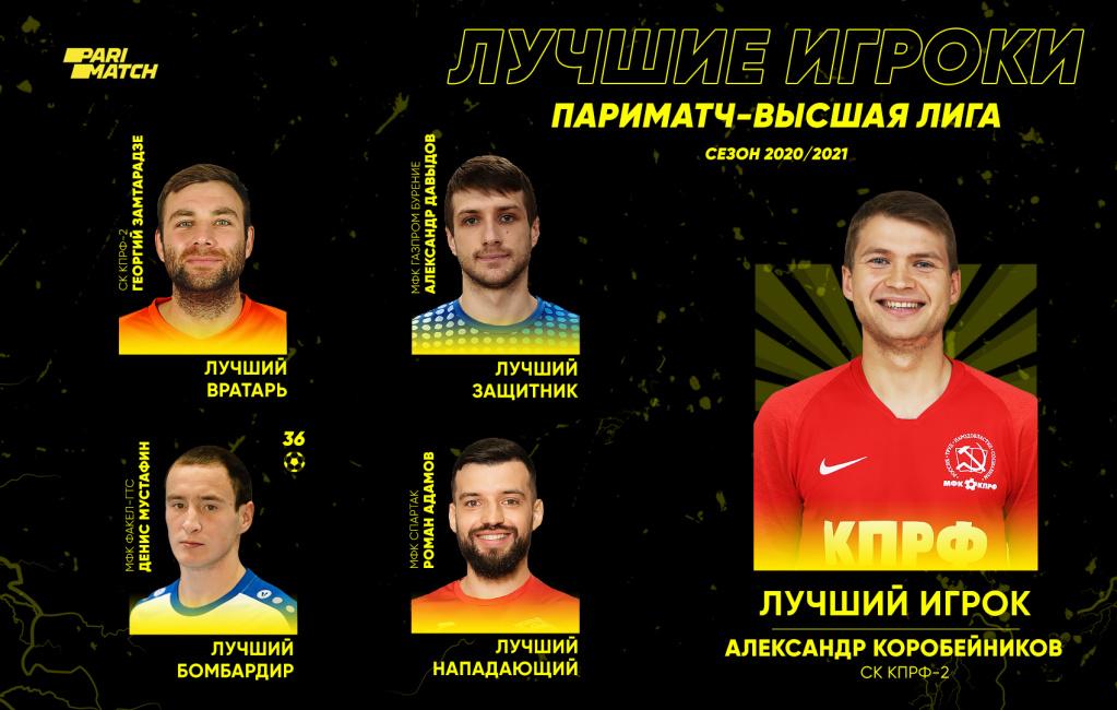 лучшие игроки_ВЛ-Плей-офф.jpg